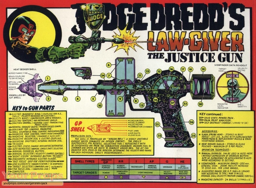 Judge Dredd (comic books) replica movie prop
