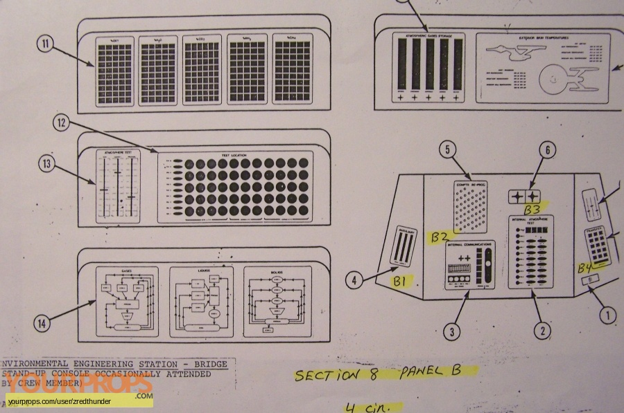 Star Trek IV  The Voyage Home original production artwork